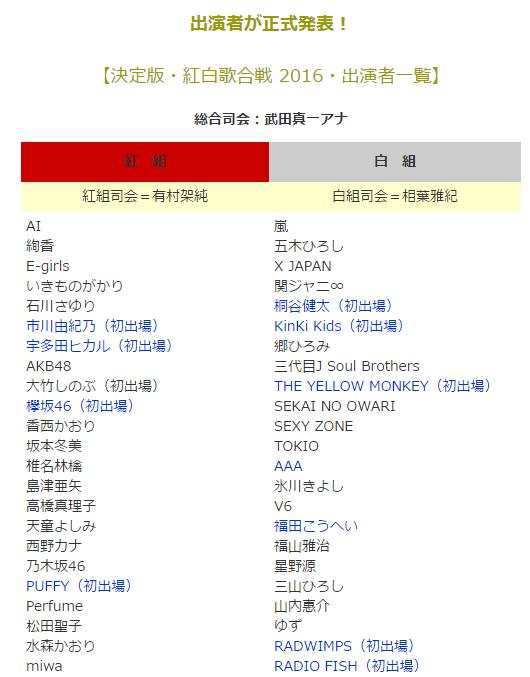 http://www.arayuru-houhou.com/kouhaku.html