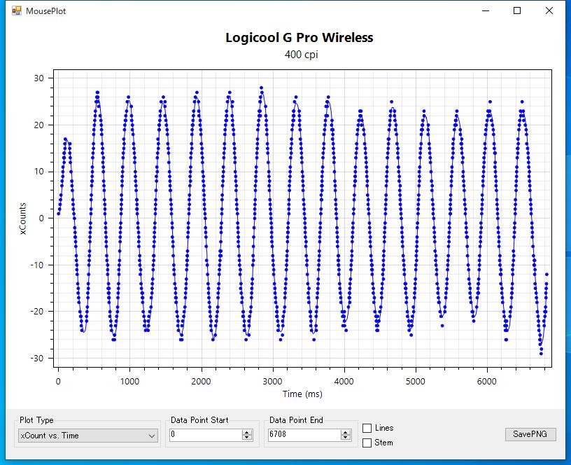 ロジクールG PRO LIGHTSPEED ワイヤレスゲーミングマウス(G-PPD-002WL)